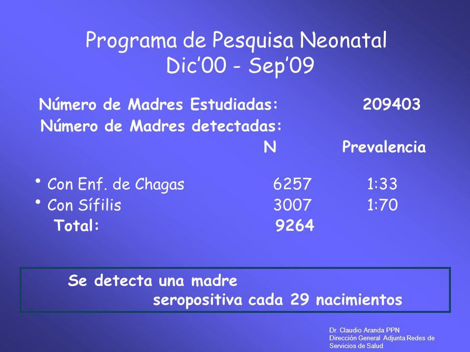 Programa de Pesquisa Neonatal Dic00 - Sep09 Número de Madres Estudiadas:209403 Número de Madres detectadas: N Prevalencia Con Enf.