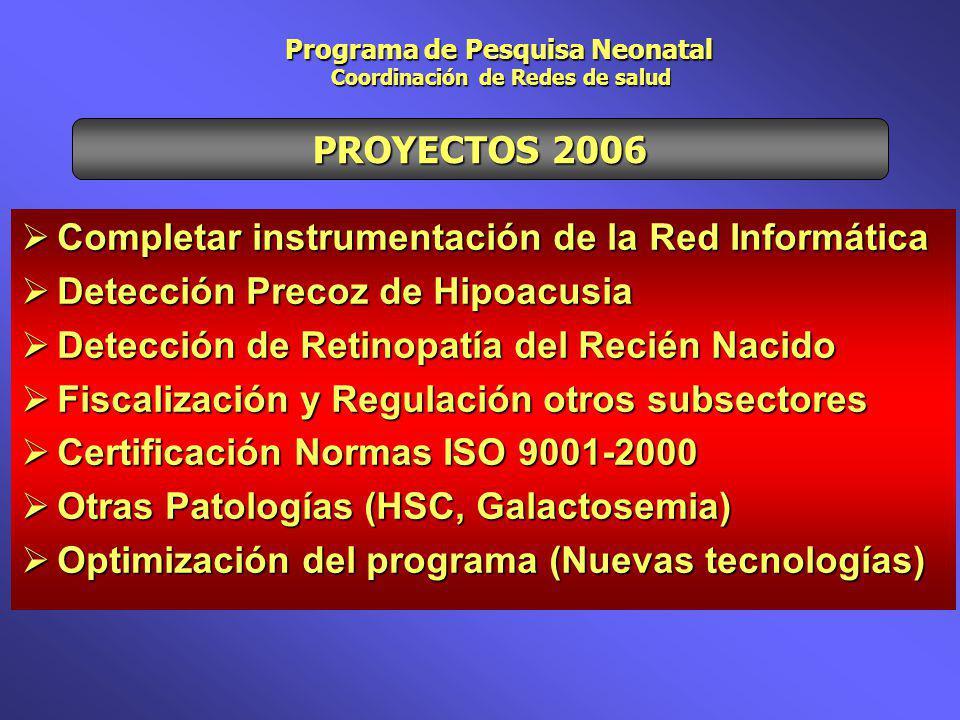 Completar instrumentación de la Red Informática Completar instrumentación de la Red Informática Detección Precoz de Hipoacusia Detección Precoz de Hipoacusia Detección de Retinopatía del Recién Nacido Detección de Retinopatía del Recién Nacido Fiscalización y Regulación otros subsectores Fiscalización y Regulación otros subsectores Certificación Normas ISO 9001-2000 Certificación Normas ISO 9001-2000 Otras Patologías (HSC, Galactosemia) Otras Patologías (HSC, Galactosemia) Optimización del programa (Nuevas tecnologías) Optimización del programa (Nuevas tecnologías) Programa de Pesquisa Neonatal Coordinación de Redes de salud PROYECTOS 2006