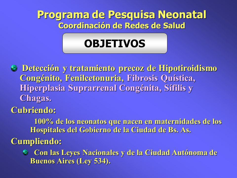 Programa de Pesquisa Neonatal Coordinación de Redes de Salud Detección y tratamiento precoz de Hipotiroidismo Congénito, Fenilcetonuria, Fibrosis Quística, Hiperplasia Suprarrenal Congénita, Sífilis y Chagas.
