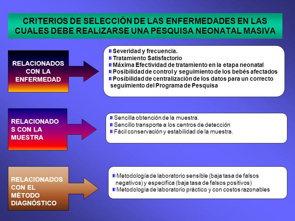 CRITERIOS DE SELECCIÓN DE LAS ENFERMEDADES EN LAS CUALES DEBE REALIZARSE UNA PESQUISA NEONATAL MASIVA RELACIONADOS CON LA ENFERMEDAD RELACIONADO S CON LA MUESTRA RELACIONADOS CON EL MÉTODO DIAGNÓSTICO Severidad y frecuencia.