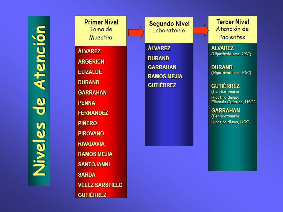 PIROVANO Dra.Noemi Petruccellli noemipetruccelli@hotmail.com 4542-9616 RAMOS MEJIA Dr.