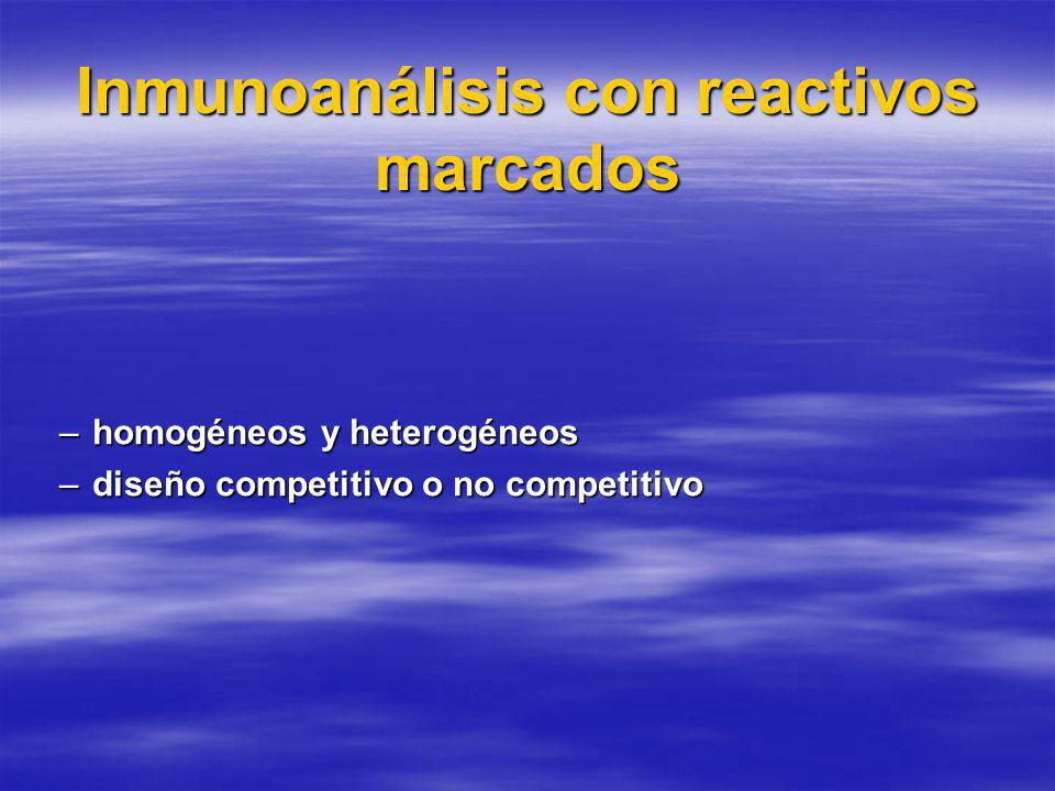 Inmunoanálisis con reactivos marcados –homogéneos y heterogéneos –diseño competitivo o no competitivo