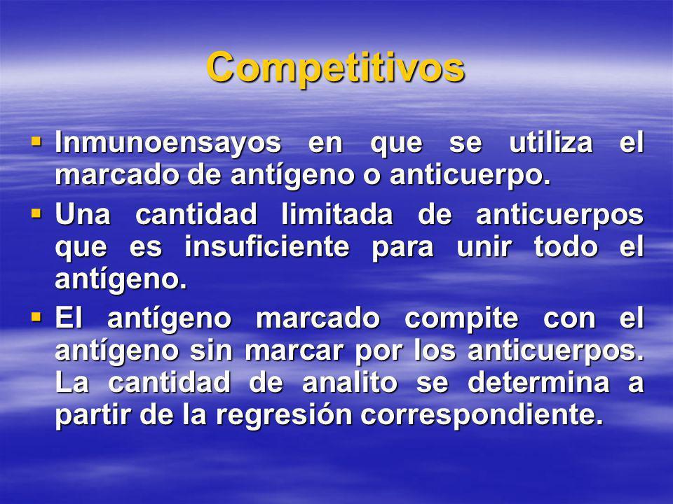 Competitivos Inmunoensayos en que se utiliza el marcado de antígeno o anticuerpo.