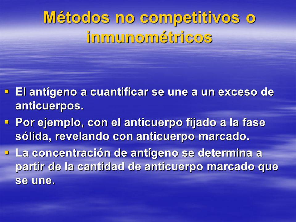 Métodos no competitivos o inmunométricos El antígeno a cuantificar se une a un exceso de anticuerpos.