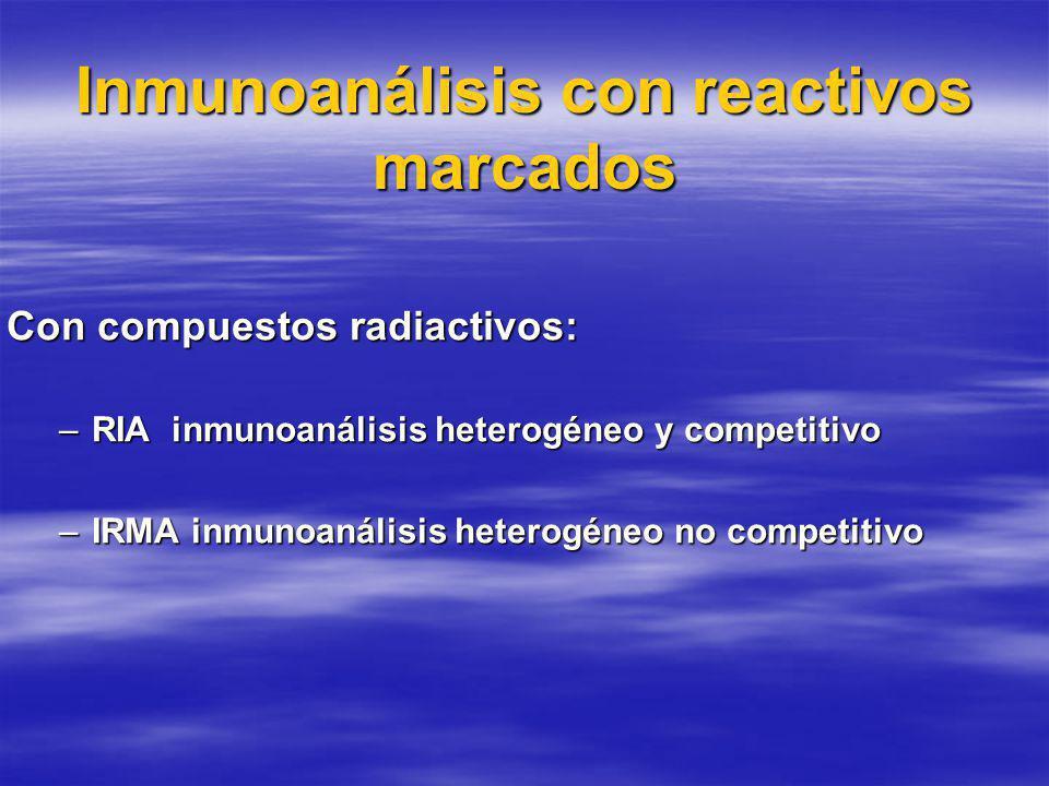 Inmunoanálisis con reactivos marcados Con compuestos radiactivos: –RIA inmunoanálisis heterogéneo y competitivo –IRMA inmunoanálisis heterogéneo no competitivo