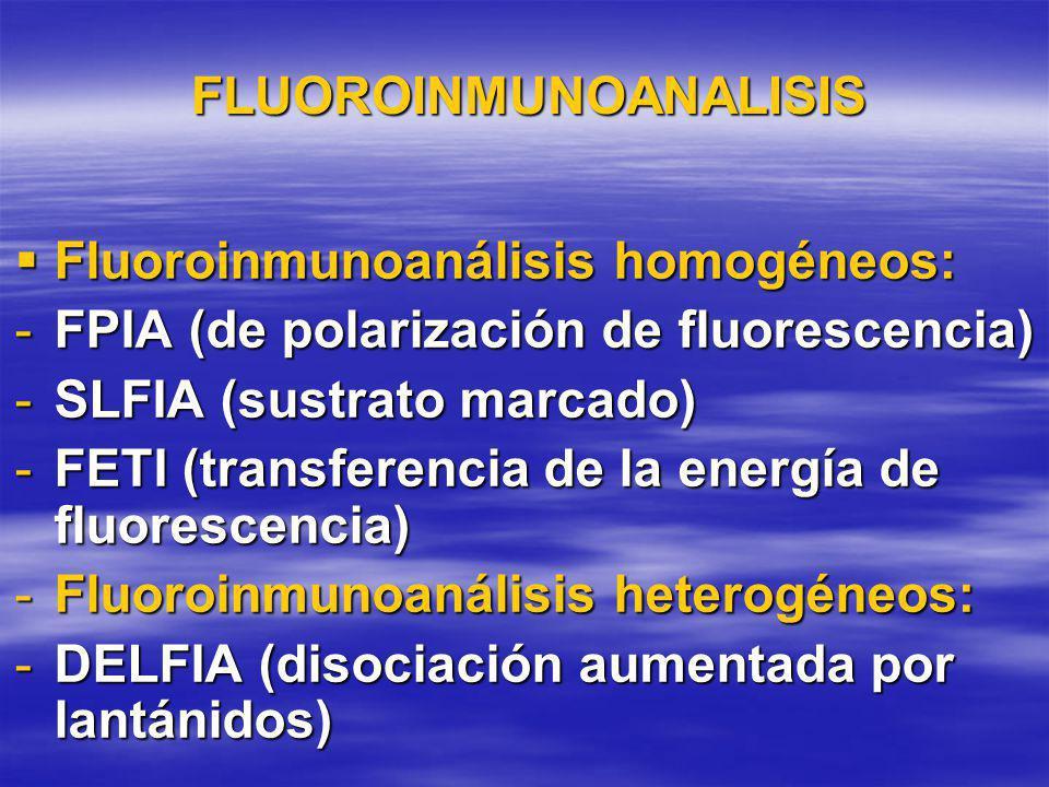 FLUOROINMUNOANALISIS Fluoroinmunoanálisis homogéneos: Fluoroinmunoanálisis homogéneos: -FPIA (de polarización de fluorescencia) -SLFIA (sustrato marcado) -FETI (transferencia de la energía de fluorescencia) -Fluoroinmunoanálisis heterogéneos: -DELFIA (disociación aumentada por lantánidos)