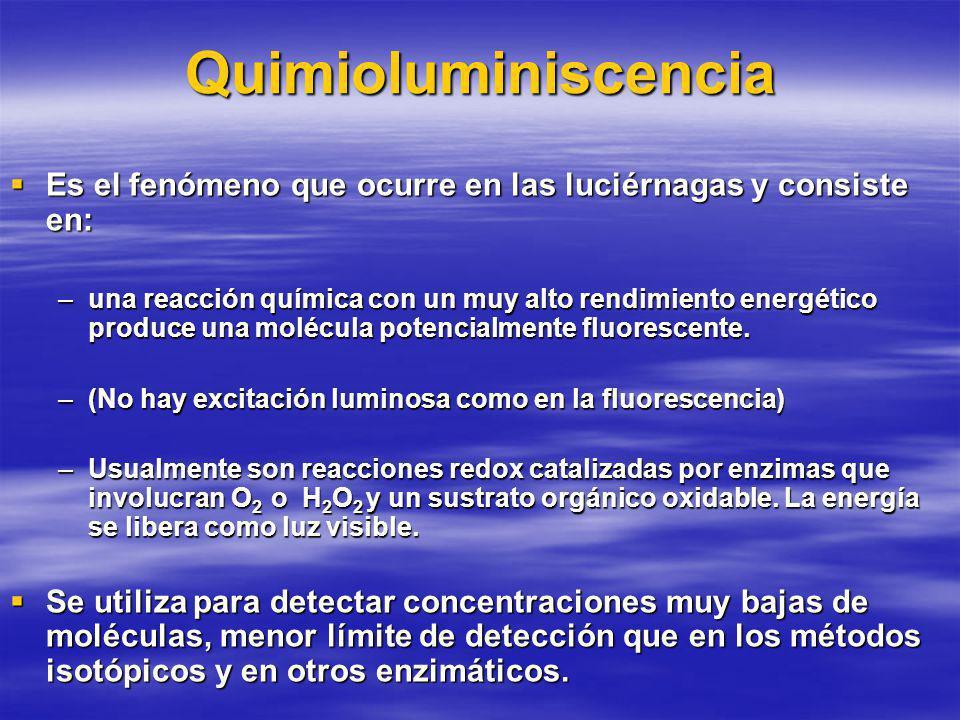 Quimioluminiscencia Es el fenómeno que ocurre en las luciérnagas y consiste en: Es el fenómeno que ocurre en las luciérnagas y consiste en: –una reacción química con un muy alto rendimiento energético produce una molécula potencialmente fluorescente.