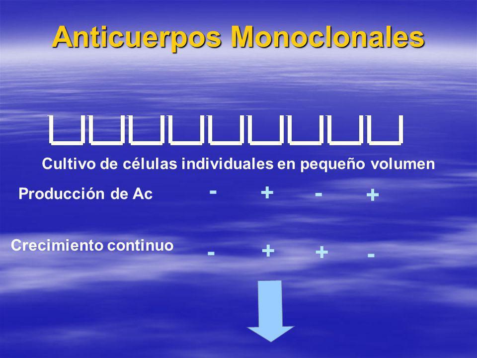Anticuerpos Monoclonales Cultivo de células individuales en pequeño volumen Producción de Ac - + Crecimiento continuo - + - + + -