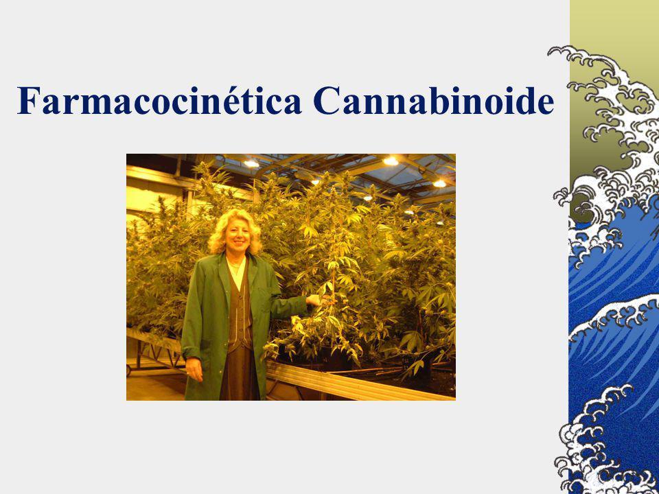 Farmacocinética Cannabinoide