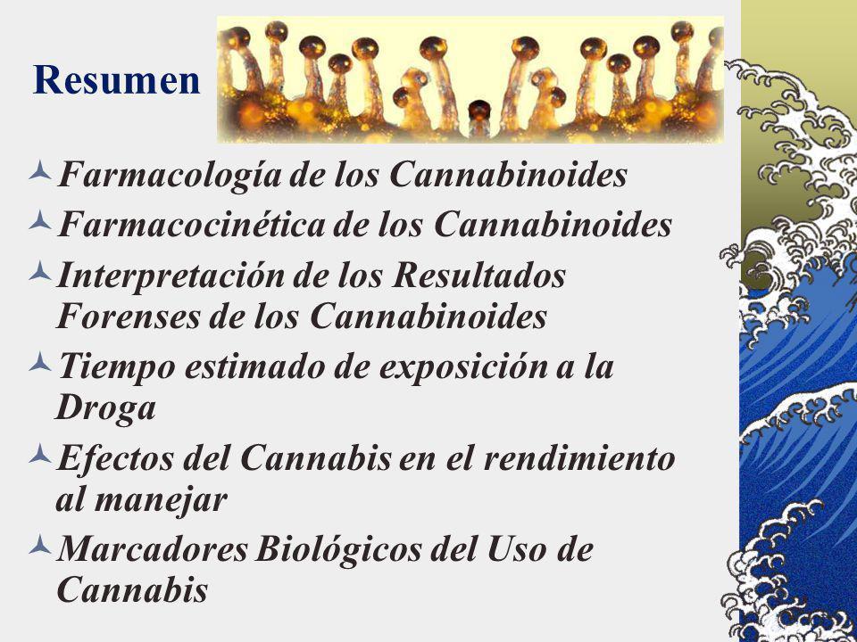 Resumen Farmacología de los Cannabinoides Farmacocinética de los Cannabinoides Interpretación de los Resultados Forenses de los Cannabinoides Tiempo e
