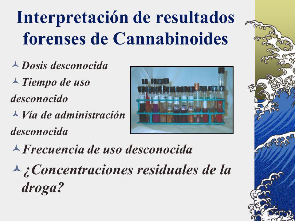 Interpretación de resultados forenses de Cannabinoides Dosis desconocida Tiempo de uso desconocido Vía de administración desconocida Frecuencia de uso