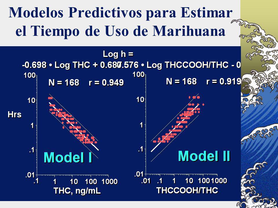 Modelos Predictivos para Estimar el Tiempo de Uso de Marihuana