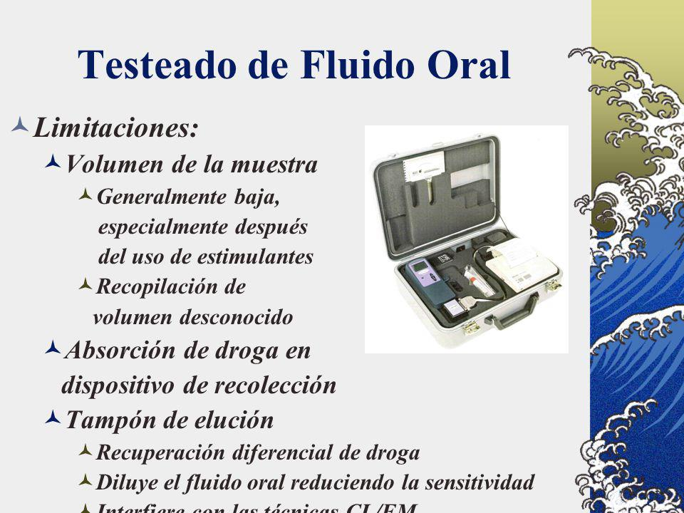 Testeado de Fluido Oral Limitaciones: Volumen de la muestra Generalmente baja, especialmente después del uso de estimulantes Recopilación de volumen d