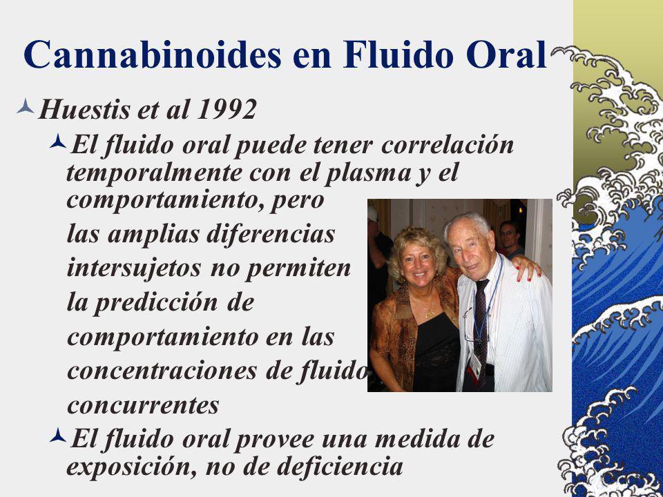 Cannabinoides en Fluido Oral Huestis et al 1992 El fluido oral puede tener correlación temporalmente con el plasma y el comportamiento, pero las ampli