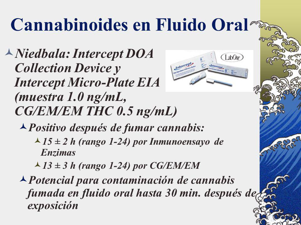Niedbala: Intercept DOA Collection Device y Intercept Micro-Plate EIA (muestra 1.0 ng/mL, CG/EM/EM THC 0.5 ng/mL) Positivo después de fumar cannabis: