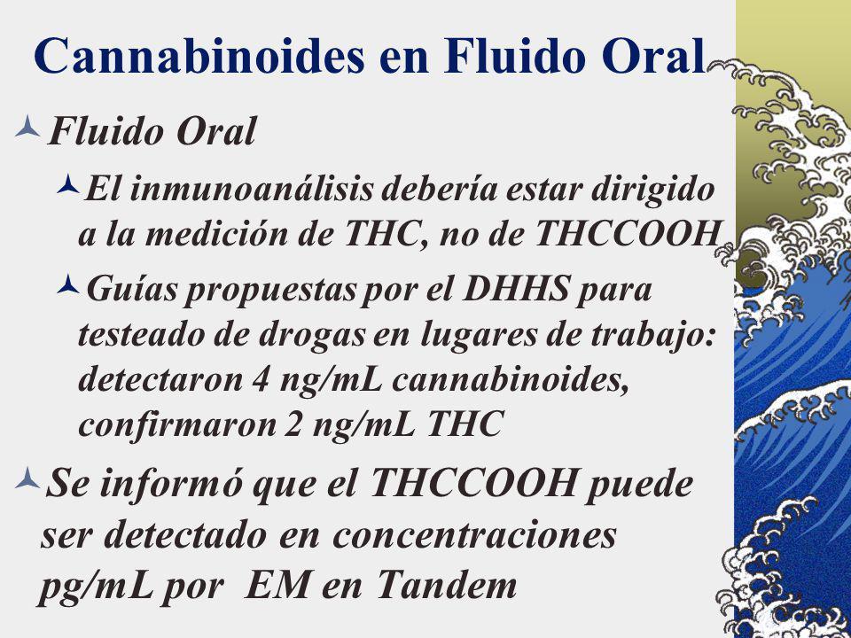 Fluido Oral El inmunoanálisis debería estar dirigido a la medición de THC, no de THCCOOH Guías propuestas por el DHHS para testeado de drogas en lugar