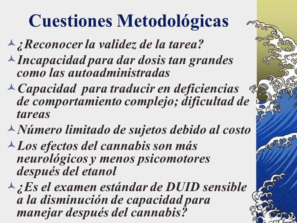 Cuestiones Metodológicas ¿Reconocer la validez de la tarea? Incapacidad para dar dosis tan grandes como las autoadministradas Capacidad para traducir