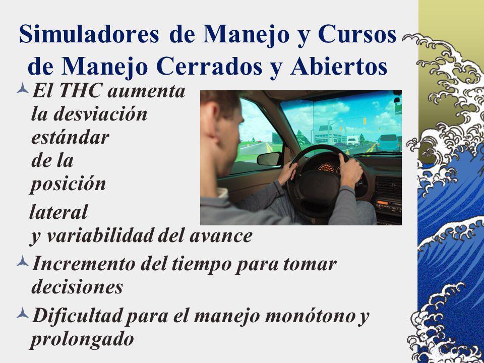 Simuladores de Manejo y Cursos de Manejo Cerrados y Abiertos El THC aumenta la desviación estándar de la posición lateral y variabilidad del avance In