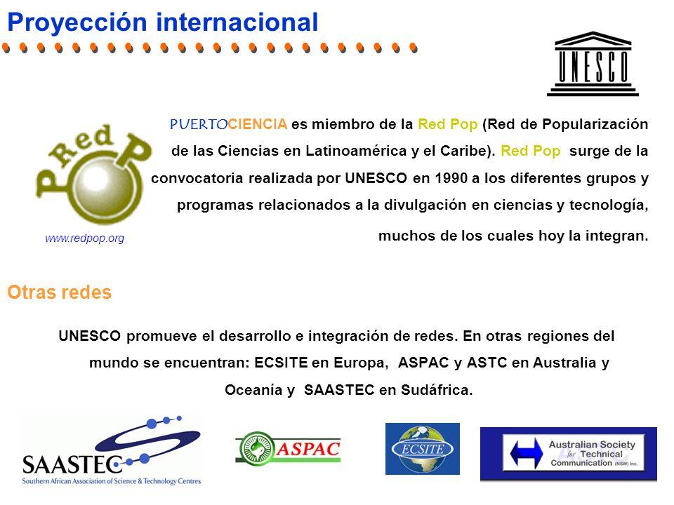Proyección internacional UNESCO promueve el desarrollo e integración de redes.