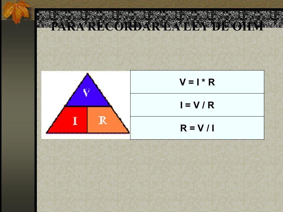 V = I * R I = V / R R = V / I PARA RECORDAR LA LEY DE OHM
