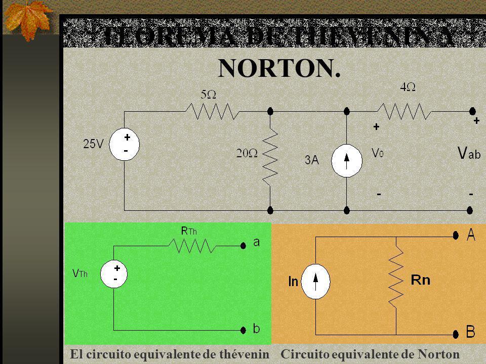 TEOREMA DE THEVENIN Y NORTON. Circuito equivalente de NortonEl circuito equivalente de thévenin