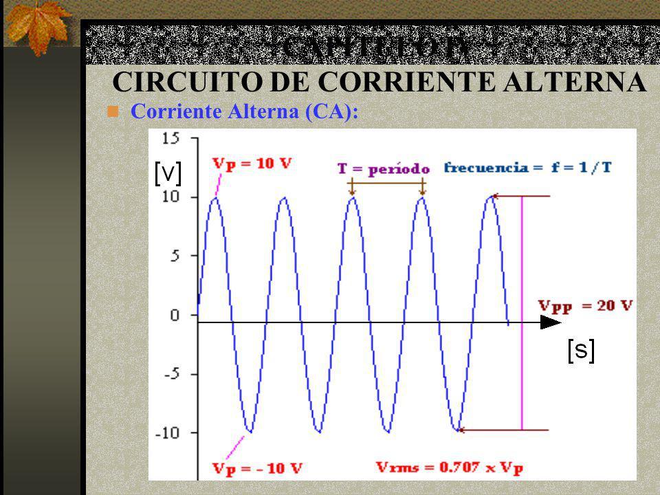 CAPITULO IV CIRCUITO DE CORRIENTE ALTERNA Corriente Alterna (CA):