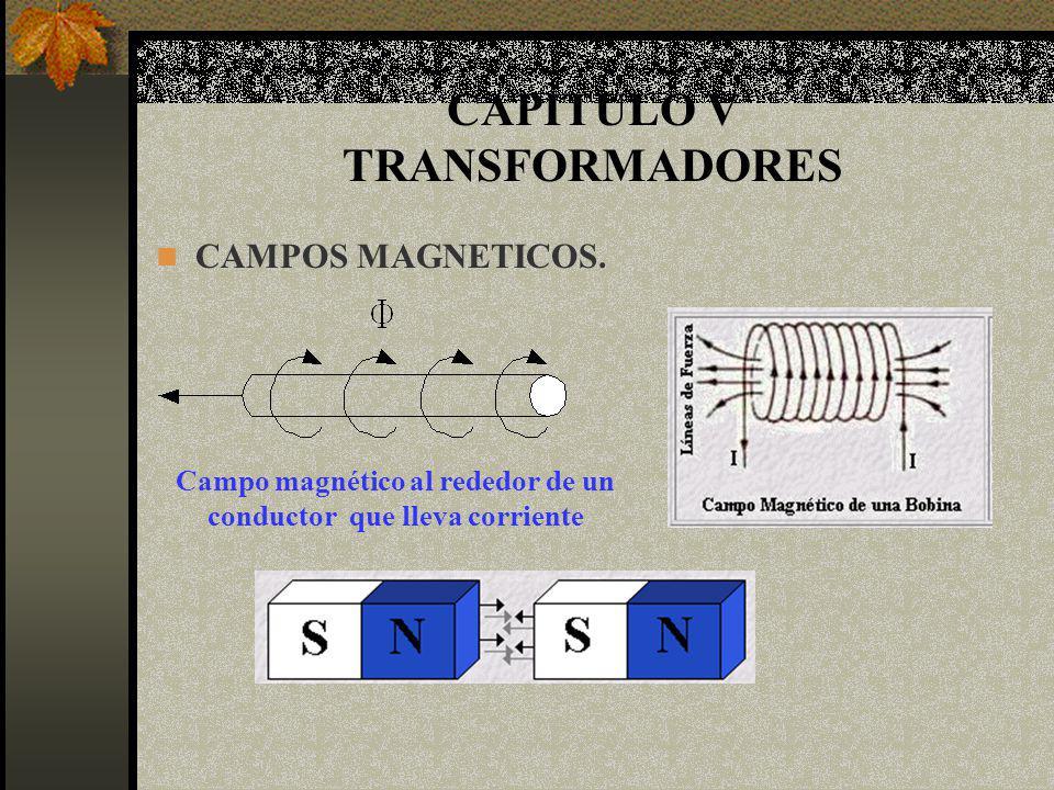 CAPITULO V TRANSFORMADORES CAMPOS MAGNETICOS. Campo magnético al rededor de un conductor que lleva corriente