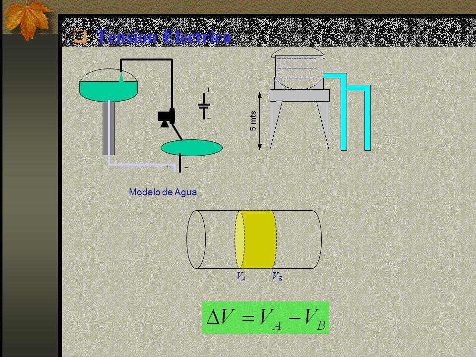Tension Electrica VAVA VBVB Modelo de Agua