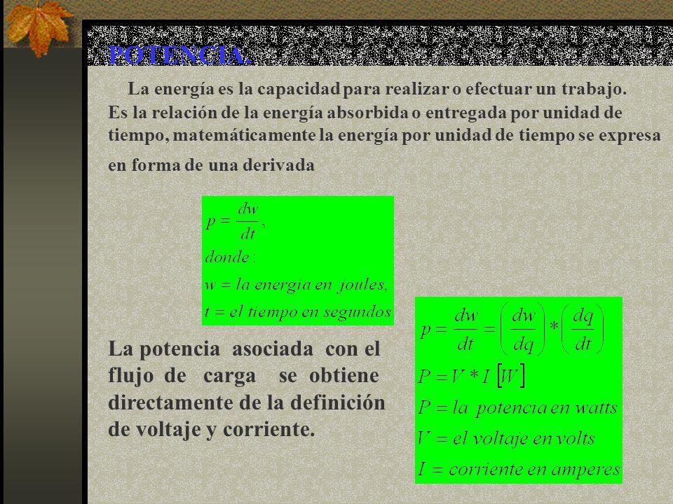 FUENTES INDEPENDIENTES.a) fuente independiente de voltaje.