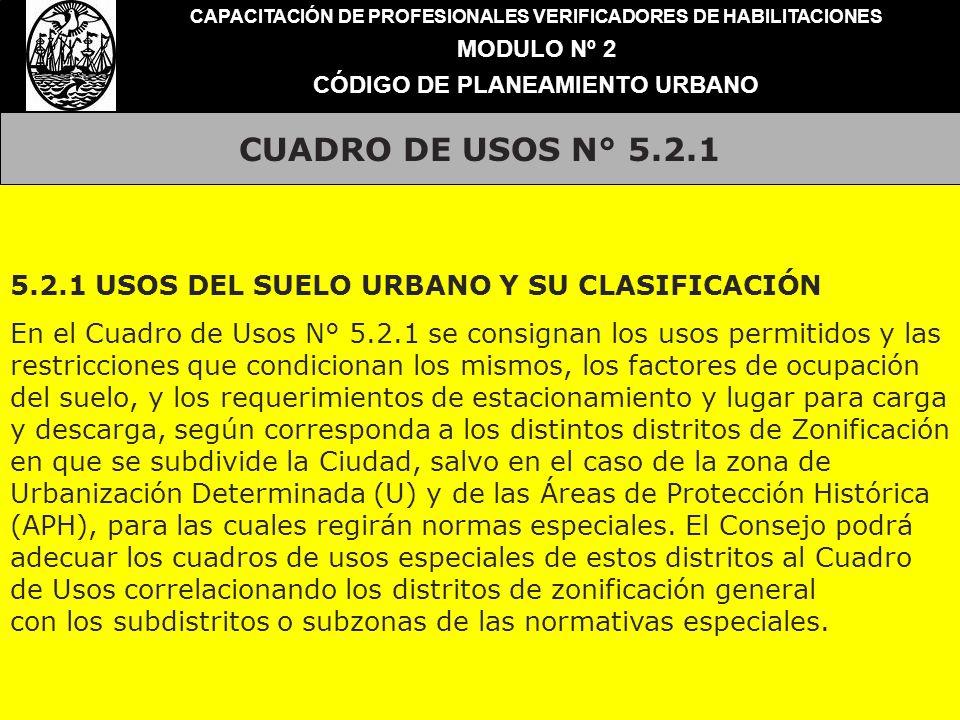 CUADRO DE USOS N° 5.2.1 CAPACITACIÓN DE PROFESIONALES VERIFICADORES DE HABILITACIONES MODULO Nº 2 CÓDIGO DE PLANEAMIENTO URBANO 5.2.1 USOS DEL SUELO U