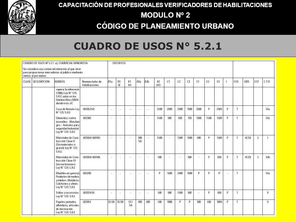 CAPACITACIÓN DE PROFESIONALES VERIFICADORES DE HABILITACIONES MODULO Nº 2 CÓDIGO DE PLANEAMIENTO URBANO CUADRO DE USOS N° 5.2.1