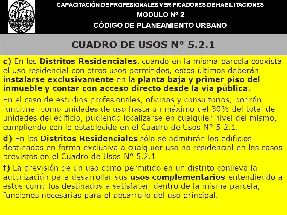 CUADRO DE USOS N° 5.2.1 CAPACITACIÓN DE PROFESIONALES VERIFICADORES DE HABILITACIONES MODULO Nº 2 CÓDIGO DE PLANEAMIENTO URBANO c) En los Distritos Re