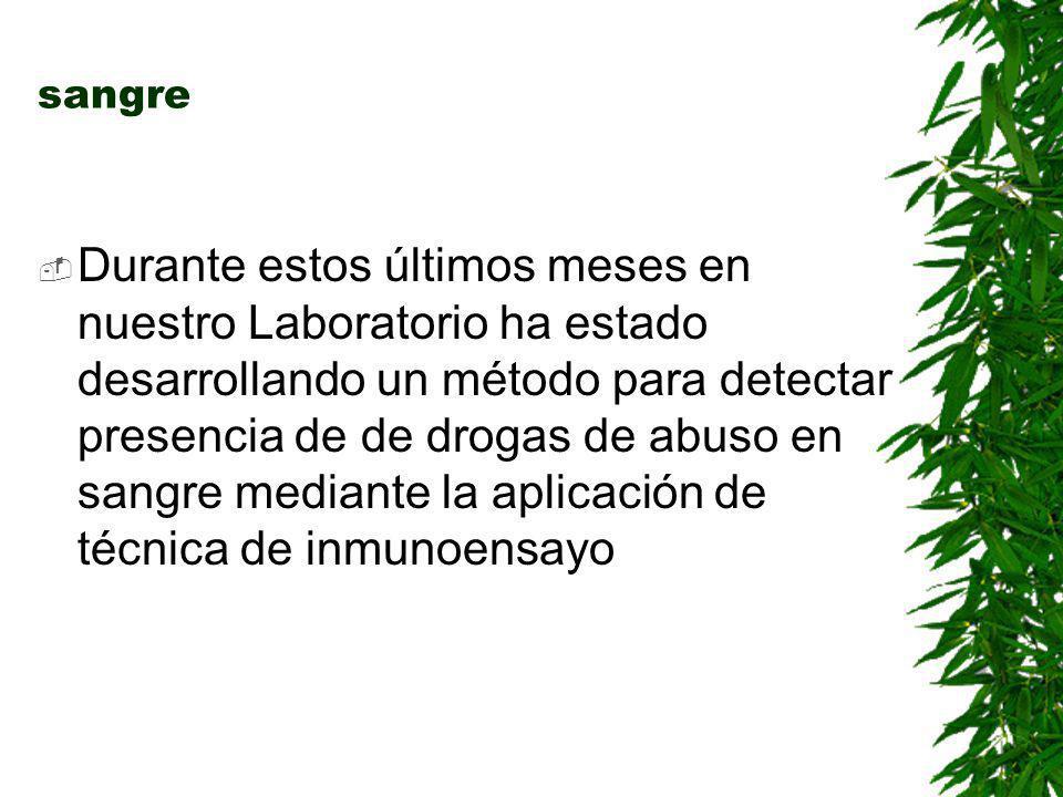 DROGAS DE ABUSO ESTUDIADAS DROGACut-off (ng/mL) Conc.