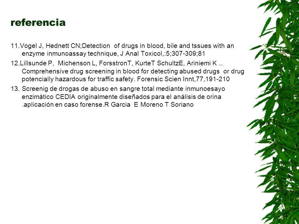 referencia 11.Vogel J, Hednett CN;Detection of drugs in blood, bile and tssues with an enzyme inmunoassay technique, J Anal Toxicol,:5;307-309;81 12.L