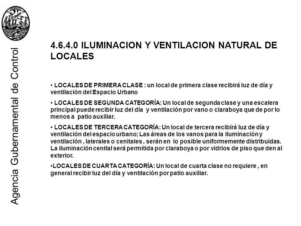 4.6.4.0 ILUMINACION Y VENTILACION NATURAL DE LOCALES LOCALES DE PRIMERA CLASE : un local de primera clase recibirá luz de día y ventilación del Espaci