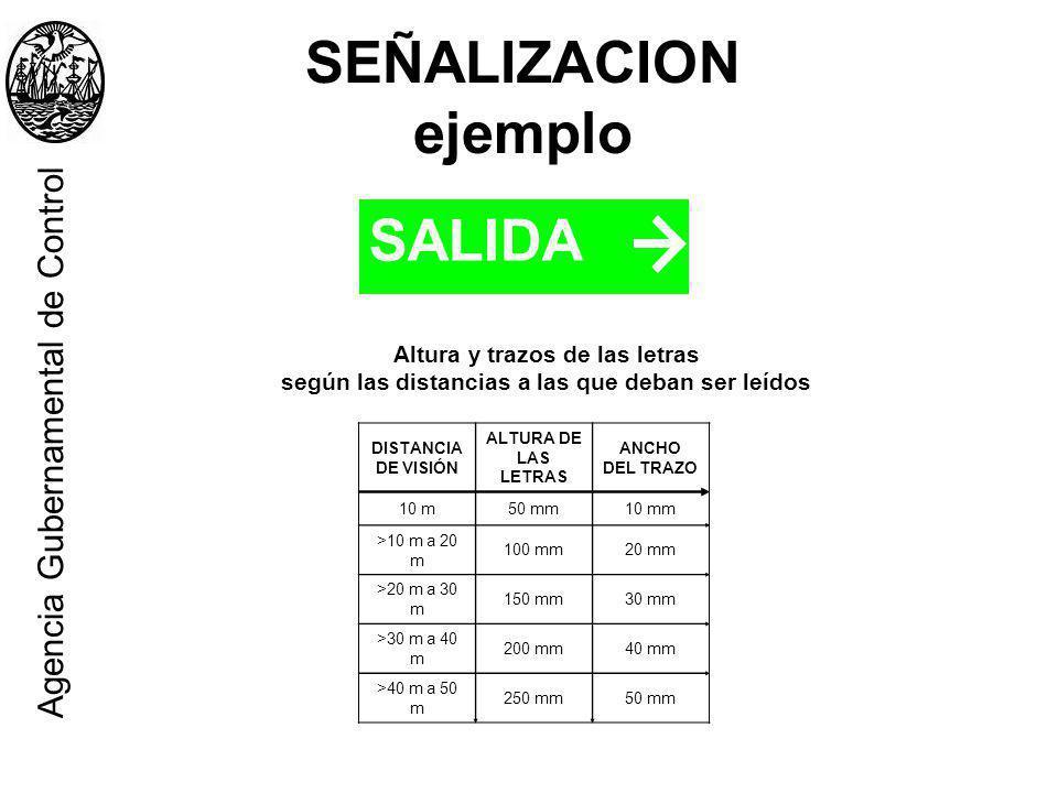 SALIDA SEÑALIZACION ejemplo Altura y trazos de las letras según las distancias a las que deban ser leídos DISTANCIA DE VISIÓN ALTURA DE LAS LETRAS ANC