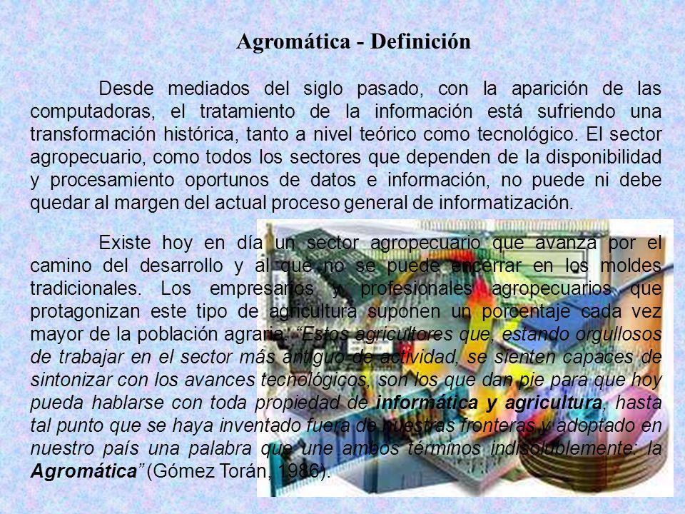 Agromática - Definición -¿Qué es la Agromática.