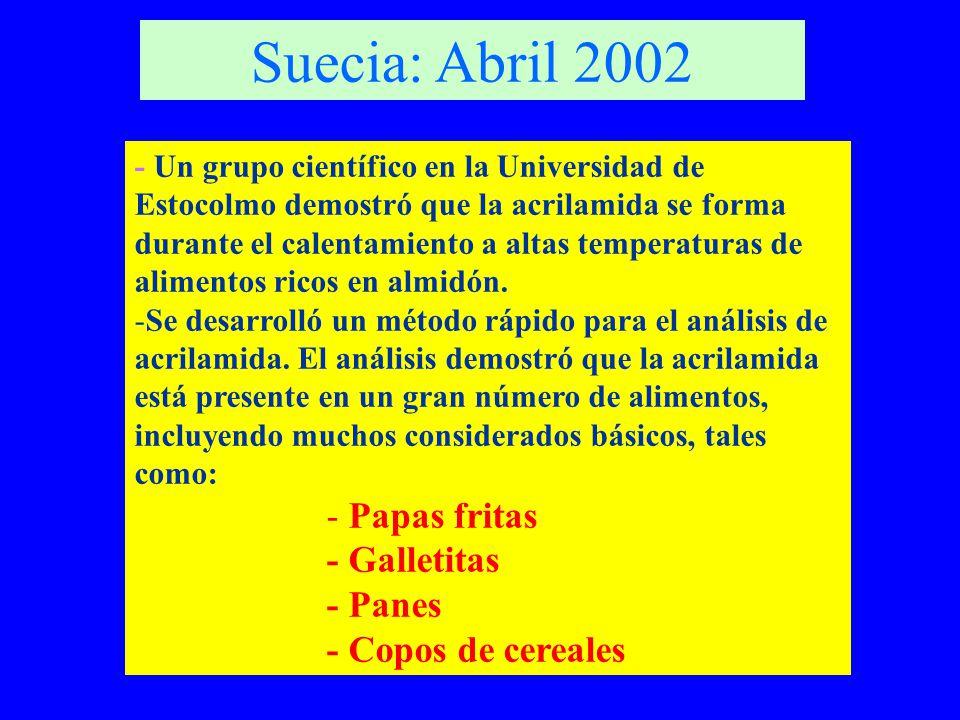 Suecia: Abril 2002 - Un grupo científico en la Universidad de Estocolmo demostró que la acrilamida se forma durante el calentamiento a altas temperaturas de alimentos ricos en almidón.