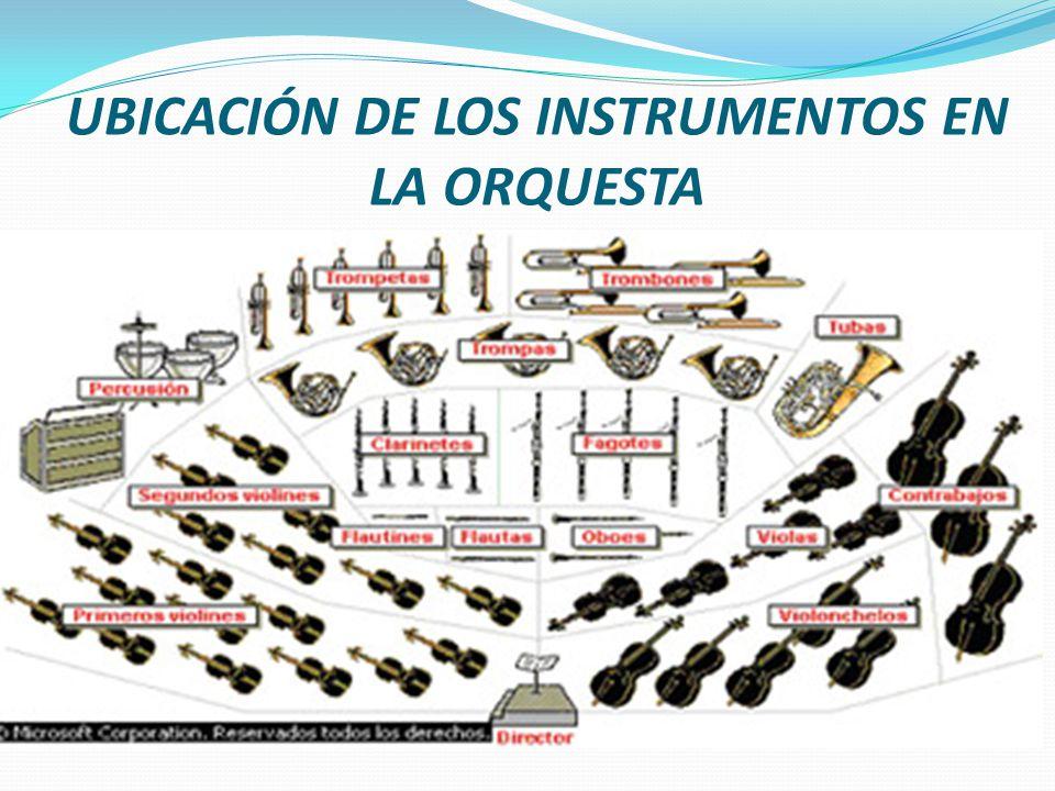 Música Sinfónica La mayoría de la música orquestal está escrita en dos formas: sinfonía o concierto. Una sinfonía es una obra que suele estar escrita