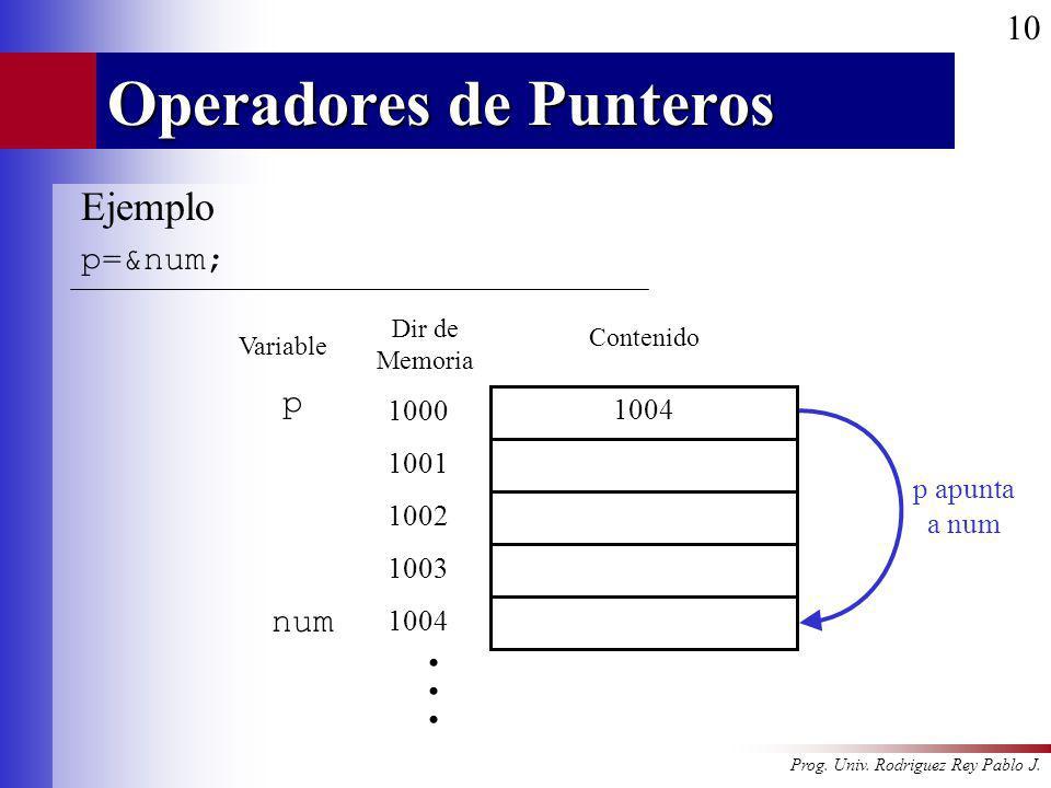Prog. Univ. Rodriguez Rey Pablo J. 10 Operadores de Punteros Ejemplo p=# 1000 1001 1002 1003 1004. Variable Dir de Memoria Contenido p num 1004 p
