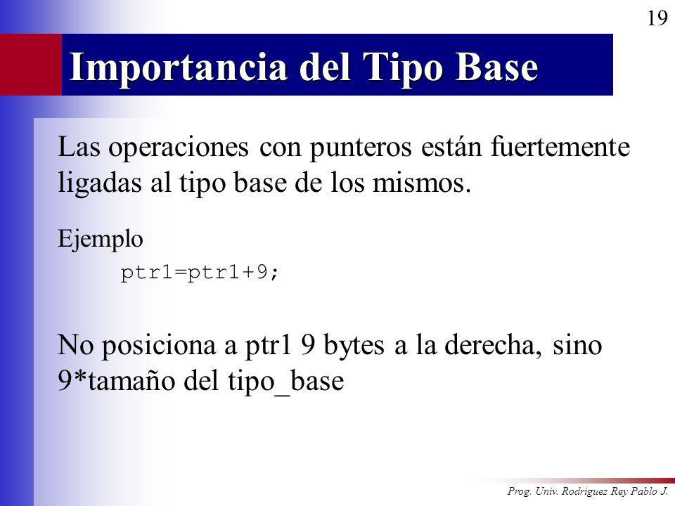 Prog. Univ. Rodriguez Rey Pablo J. 19 Importancia del Tipo Base Las operaciones con punteros están fuertemente ligadas al tipo base de los mismos. Eje