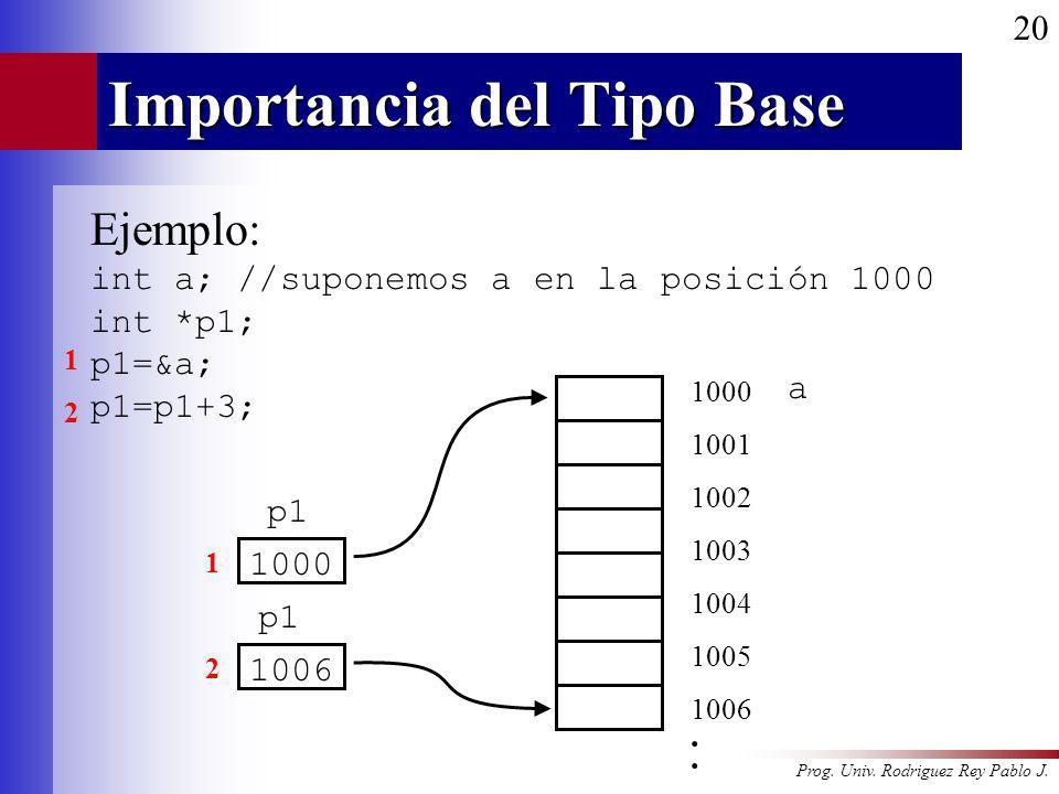 Prog. Univ. Rodriguez Rey Pablo J. 20 Importancia del Tipo Base Ejemplo: int a; //suponemos a en la posición 1000 int *p1; p1=&a; p1=p1+3; 1212 1212 1