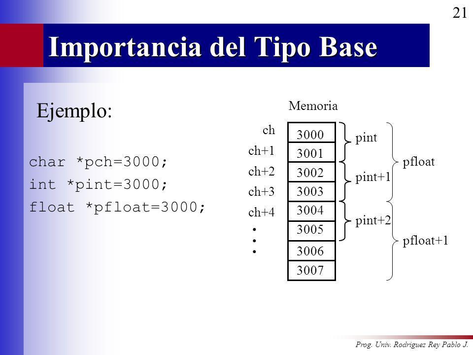 Prog. Univ. Rodriguez Rey Pablo J. 21 Importancia del Tipo Base char *pch=3000; int *pint=3000; float *pfloat=3000; ch ch+1 ch+2 ch+3 ch+4. pint pint+