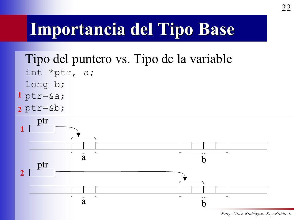 Prog. Univ. Rodriguez Rey Pablo J. 22 Importancia del Tipo Base Tipo del puntero vs. Tipo de la variable int *ptr, a; long b; ptr=&a; ptr=&b; a b a b