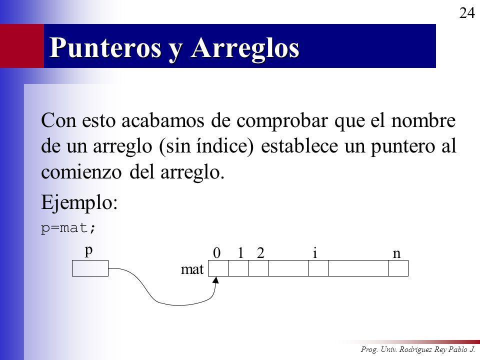 Prog. Univ. Rodriguez Rey Pablo J. 24 Punteros y Arreglos Con esto acabamos de comprobar que el nombre de un arreglo (sin índice) establece un puntero