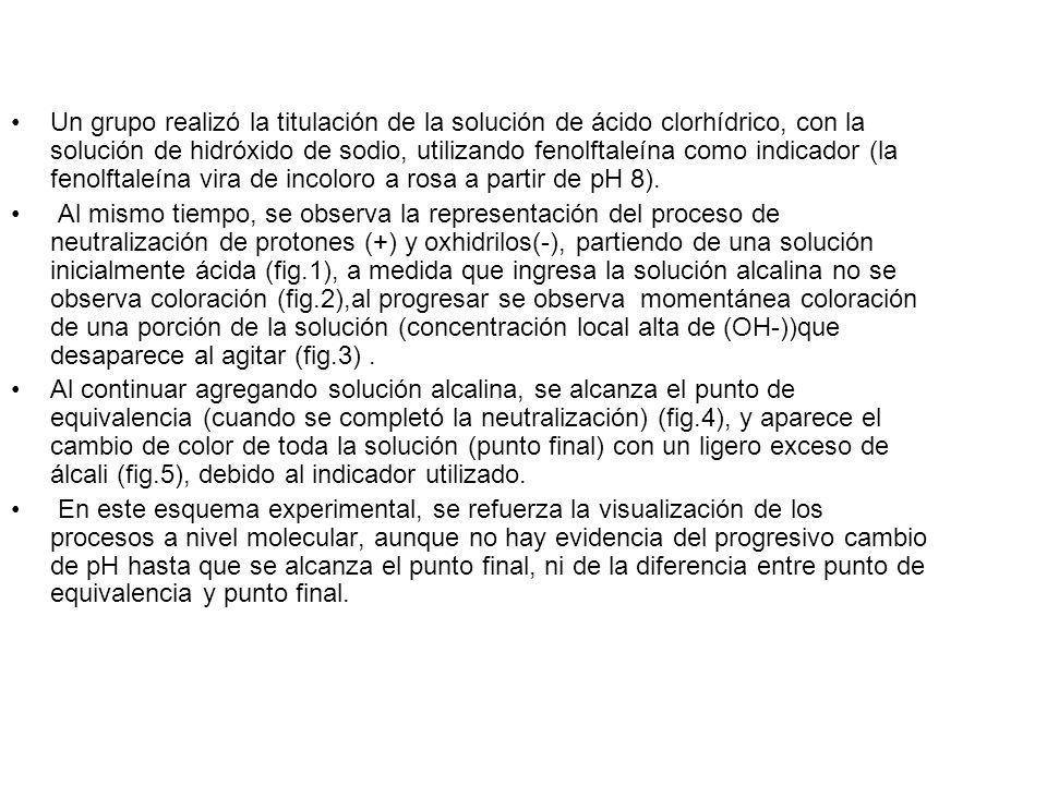 + + + ____ ____ + + +_ + +_ + + + + _ + _ _+ + + _+ _ + + + _ _ _ _ _ _ + ____ _+ _+ _ _+ _+ _+ _+ +_ _ _+ FIG.1 FIG.2 FIG.3 FIG.4 _+ _+ _+ +_ +_ +_ _+ _+ _+ FIG.5 ____ ____ se agrega solución alcalina a la solución ácida que contiene fenolftaleína.