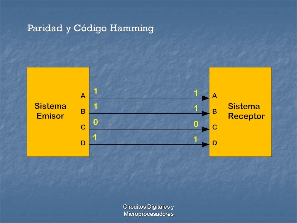 Circuitos Digitales y Microprocesadores Paridad y Código Hamming En cada grupo: Si cantidad de unos es par 0 Si cantidad de unos es impar 1 (indica error) G3 G2 G1 Resultado 0 0 0 Todos correctos 0 0 1 Error en bit de paridad P1 0 1 0 Error en bit de paridad P2 0 1 1 Error en bit de Dato D1 1 0 0 Error en bit de paridad P3 1 0 1 Error en bit de Dato D2 1 1 0 Error en bit de Dato D3 1 1 1 Error en bit de Dato D4