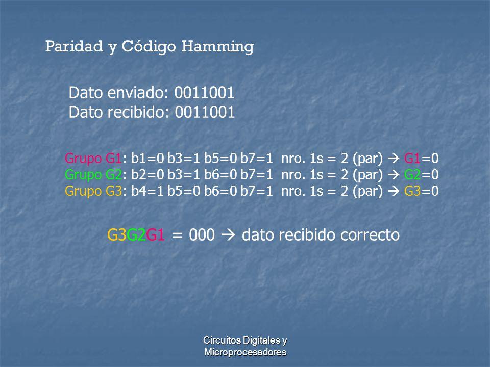 Circuitos Digitales y Microprocesadores Paridad y Código Hamming Dato enviado: 0011001 Dato recibido: 0011001 Grupo G1: b1=0 b3=1 b5=0 b7=1 nro. 1s =