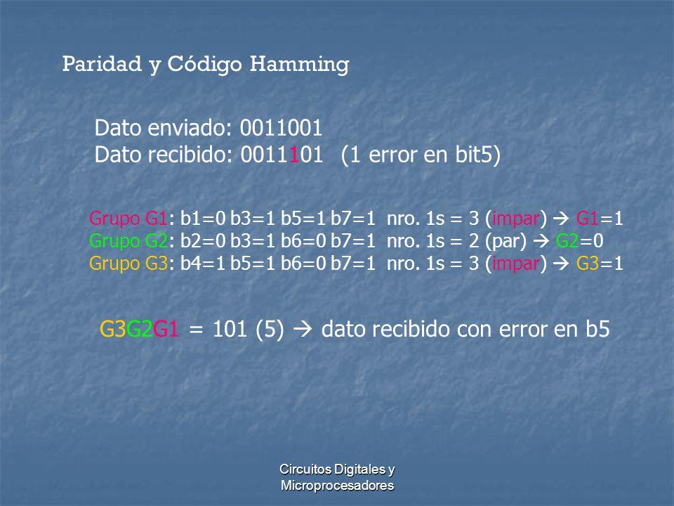 Circuitos Digitales y Microprocesadores Paridad y Código Hamming Dato enviado: 0011001 Dato recibido: 0011101 (1 error en bit5) Grupo G1: b1=0 b3=1 b5