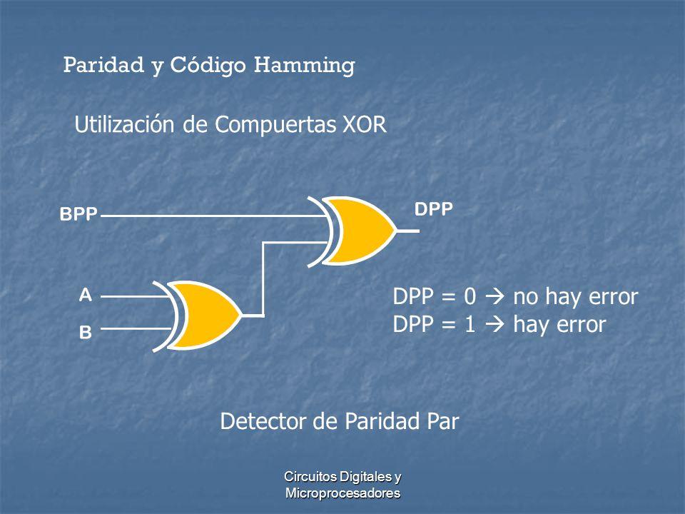 Circuitos Digitales y Microprocesadores Paridad y Código Hamming Utilización de Compuertas XOR Detector de Paridad Par DPP = 0 no hay error DPP = 1 ha